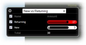 new-return