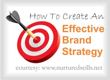 Effective Branding Strategy